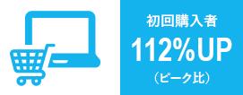 初回購入者112%UP(ピーク比)