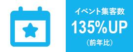 イベント集客数135%UP(前年比)